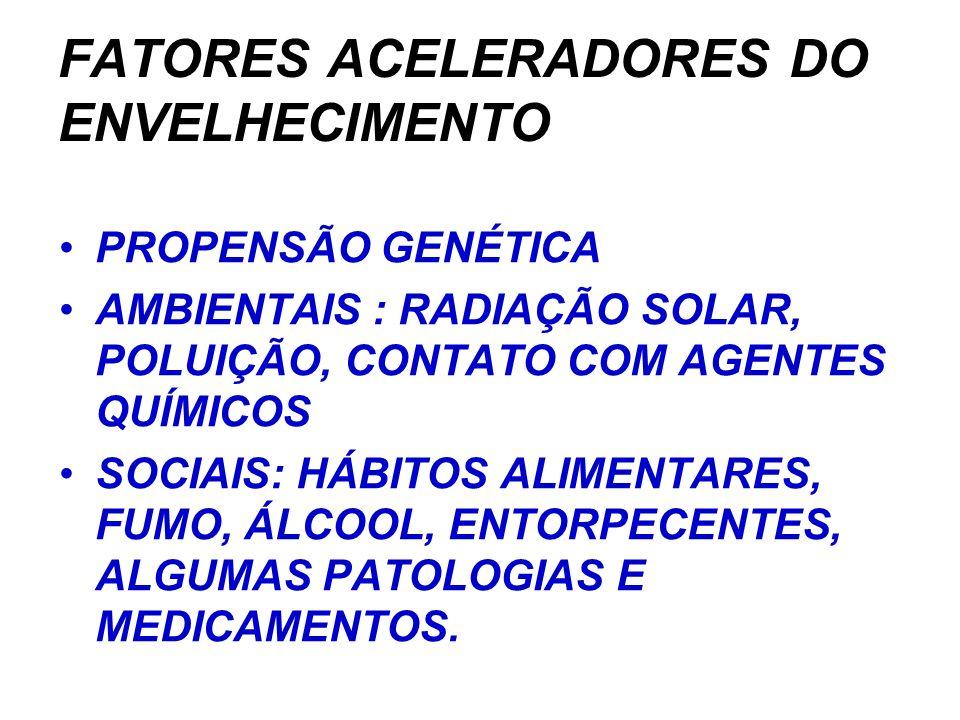FATORES ACELERADORES DO ENVELHECIMENTO PROPENSÃO GENÉTICA AMBIENTAIS : RADIAÇÃO SOLAR, POLUIÇÃO, CONTATO COM AGENTES QUÍMICOS SOCIAIS: HÁBITOS ALIMENTARES, FUMO, ÁLCOOL, ENTORPECENTES, ALGUMAS PATOLOGIAS E MEDICAMENTOS.
