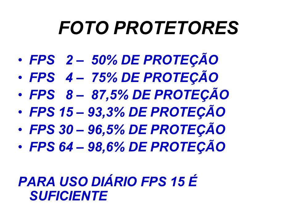 FOTO PROTETORES FPS 2 – 50% DE PROTEÇÃO FPS 4 – 75% DE PROTEÇÃO FPS 8 – 87,5% DE PROTEÇÃO FPS 15 – 93,3% DE PROTEÇÃO FPS 30 – 96,5% DE PROTEÇÃO FPS 64 – 98,6% DE PROTEÇÃO PARA USO DIÁRIO FPS 15 É SUFICIENTE