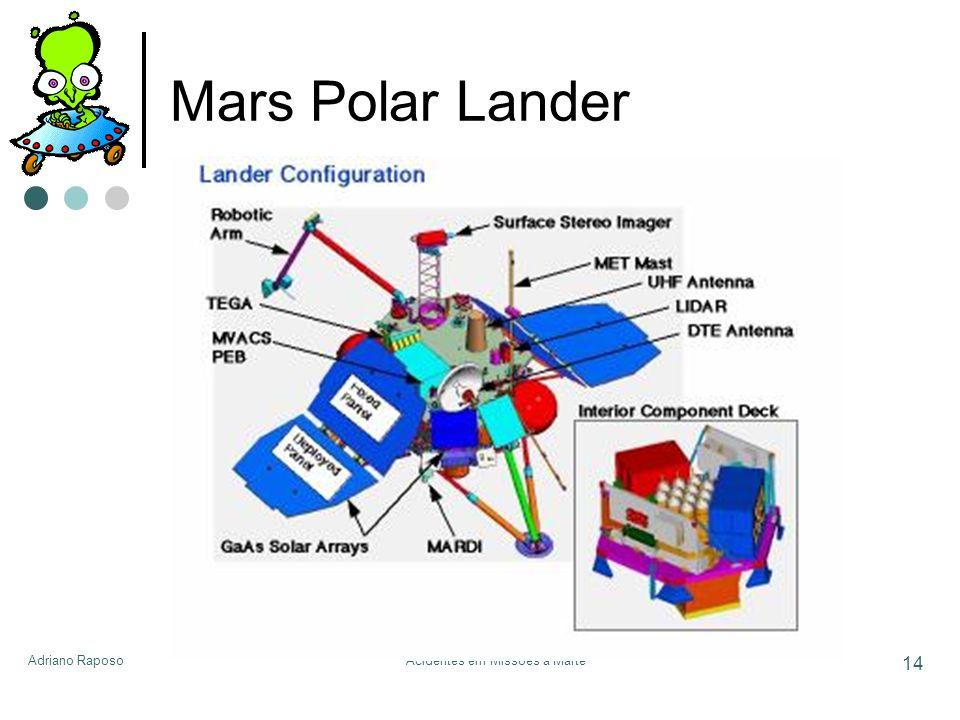 Adriano RaposoAcidentes em Missões a Marte 14 Mars Polar Lander