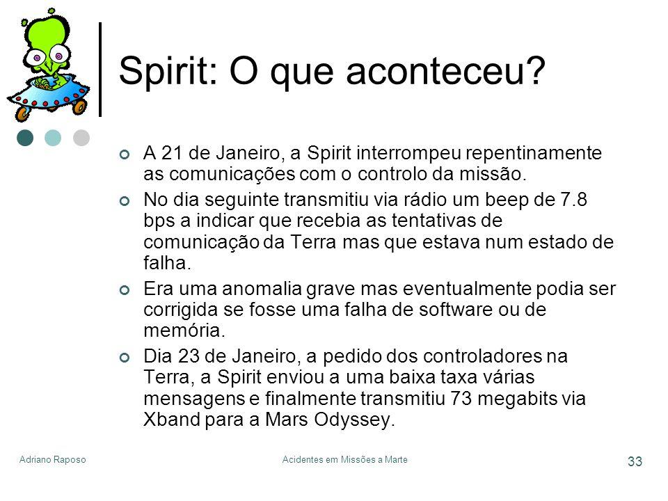 Adriano RaposoAcidentes em Missões a Marte 33 Spirit: O que aconteceu? A 21 de Janeiro, a Spirit interrompeu repentinamente as comunicações com o cont