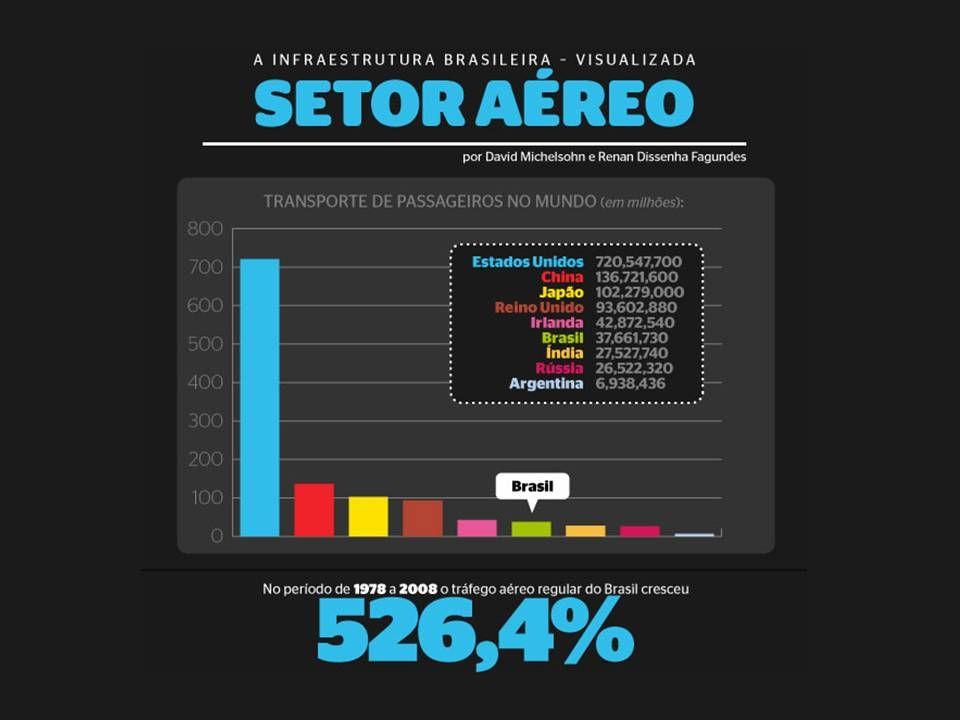 31 de maio de 2009 Acidente Air France - Tragédia no vôo 447 - Air Bus A 330-200 Agência Estado | 17/12/2009 10:46 O Escritório de Investigações e Análises sobre a Aviação Civil (BEA, na sigla em francês) divulgou nesta quinta-feira um segundo relatório sobre a queda do voo 447 da Air France, que partiu no dia 31 de maio do Rio de Janeiro com destino a Paris e desapareceu dos radares no fim da noite.