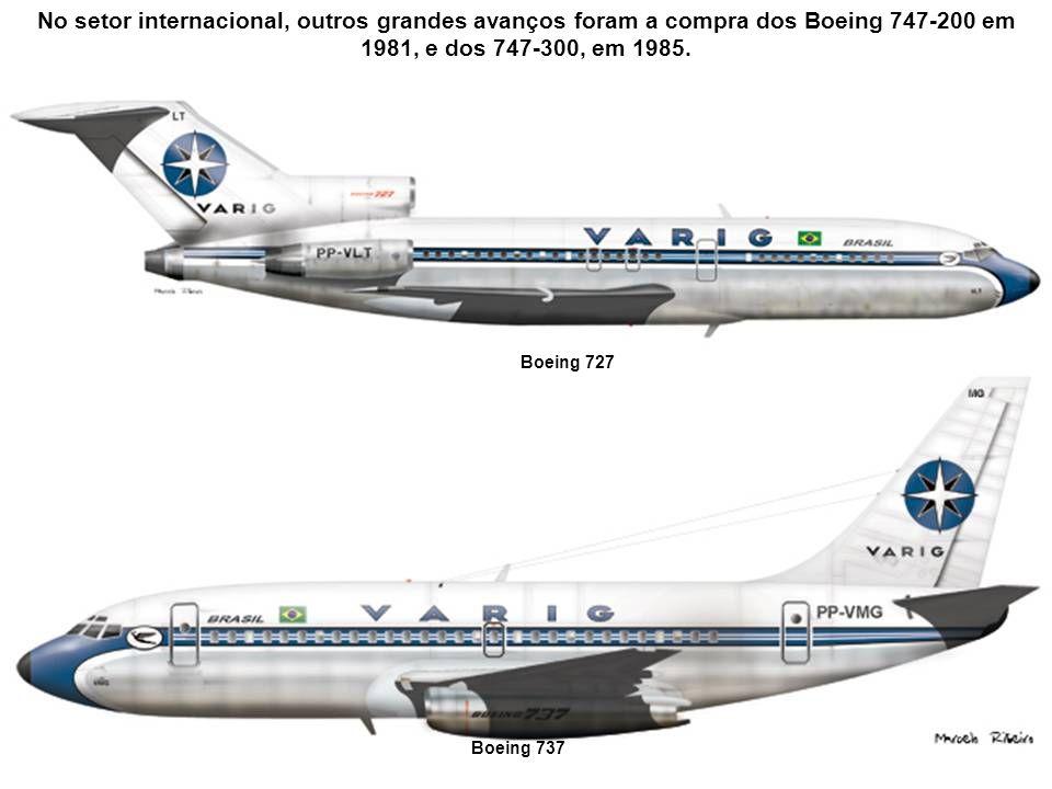 E dos Airbus A-300, em 1980, já sob a direção do presidente Hélio Smidt. Air Bus A 300 VARIG