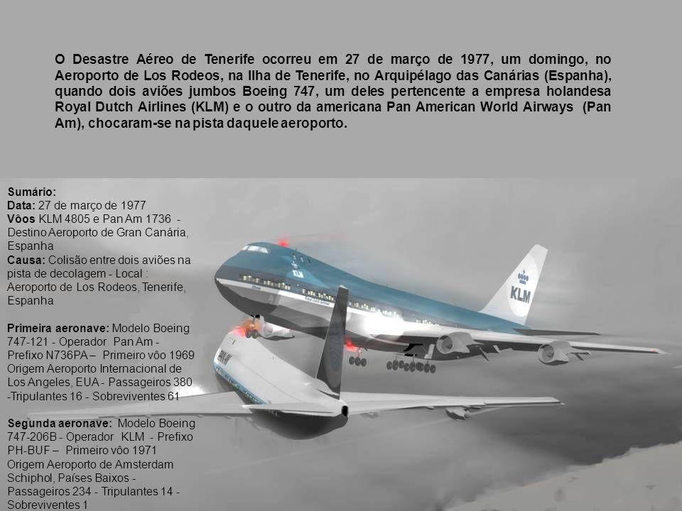 27 de março de 1977: Dois Boeings 747 colidem no aeroporto de Santa Cruz de Tenerife, matando 583 pessoas e ferindo outras 61, naquele que é considerado até hoje, o maior desastre aéreo da história da aviação.