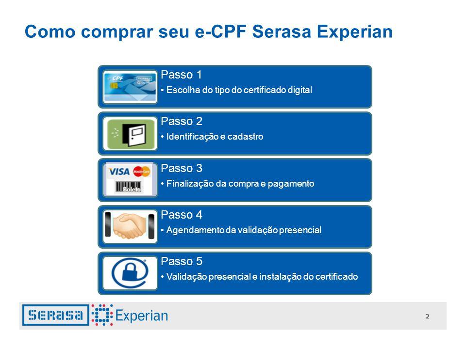 """Apresenta��o """"Como comprar o e-CPF Serasa Experian Certifica��o ..."""