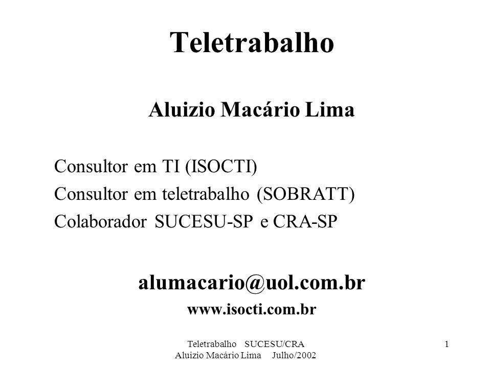 Teletrabalho SUCESU/CRA Aluizio Macário Lima Julho/2002 22 Tecnologia (não de ponta!) Aumento no volume do trabalho em casa Tele Não tele Microcomputador5,37,8 Acesso ao mainframe5,26,9 Correio eletrônico56,3 Impressora5,06,2 Múltiplas linhas4,07,6 Fax/Modem4,78,3 Linha telefônica exclusiva4,65,9 Secretária eletrônica4,26,8 Correio Voz4,15,0 Áudio&vídeo conferência4,15,2 Transferência de chamada4,15,2 Foto copiadora3,95,7 Espera de chamada3,75,6 escala: 1 a 8 Jack, M.