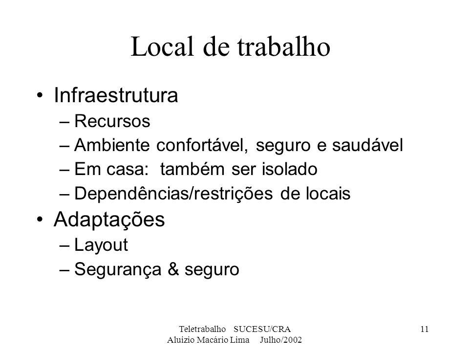 Teletrabalho SUCESU/CRA Aluizio Macário Lima Julho/2002 11 Local de trabalho Infraestrutura –Recursos –Ambiente confortável, seguro e saudável –Em cas