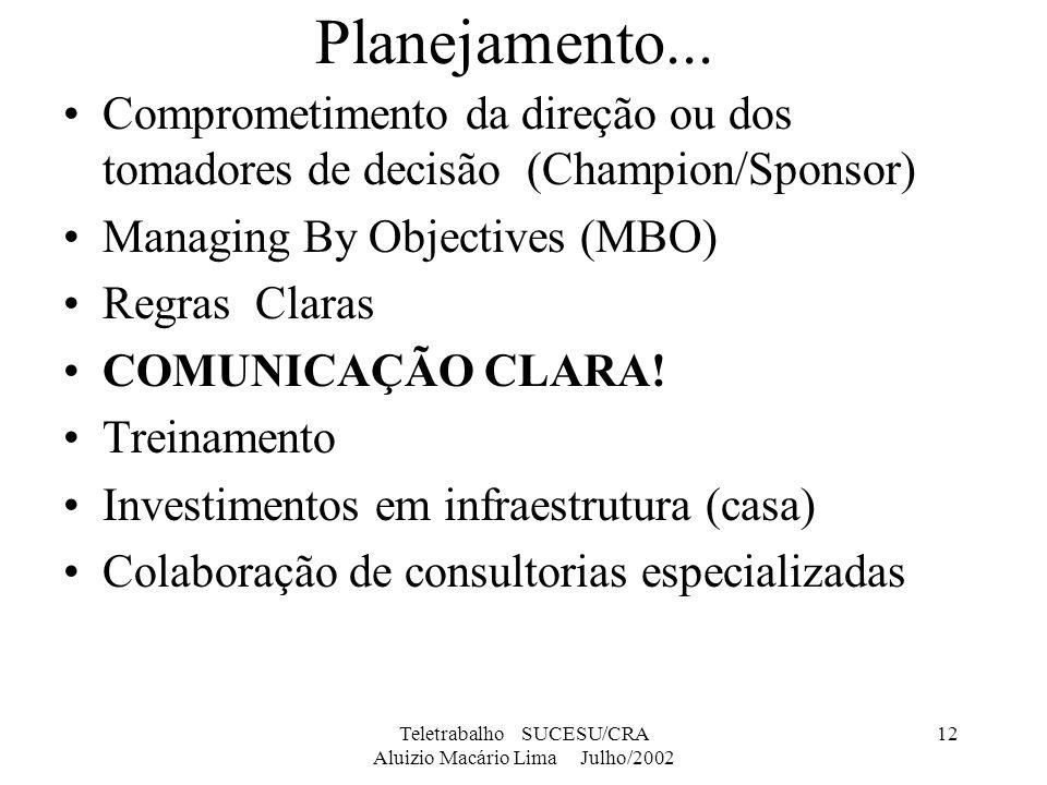 Teletrabalho SUCESU/CRA Aluizio Macário Lima Julho/2002 12 Planejamento... Comprometimento da direção ou dos tomadores de decisão (Champion/Sponsor) M