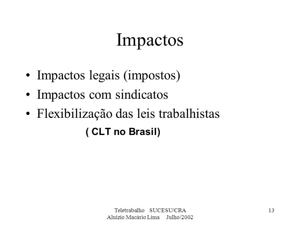 Teletrabalho SUCESU/CRA Aluizio Macário Lima Julho/2002 13 Impactos Impactos legais (impostos) Impactos com sindicatos Flexibilização das leis trabalh