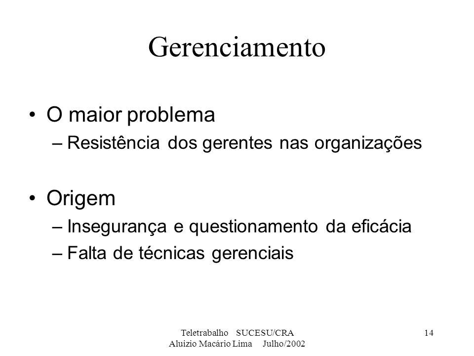 Teletrabalho SUCESU/CRA Aluizio Macário Lima Julho/2002 14 Gerenciamento O maior problema –Resistência dos gerentes nas organizações Origem –Inseguran