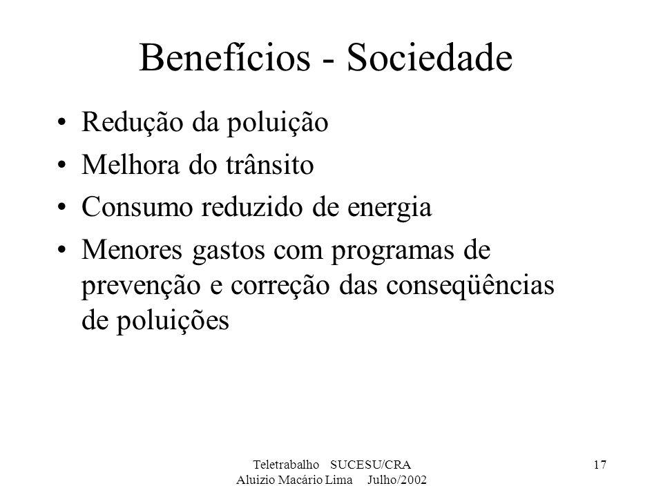 Teletrabalho SUCESU/CRA Aluizio Macário Lima Julho/2002 17 Benefícios - Sociedade Redução da poluição Melhora do trânsito Consumo reduzido de energia