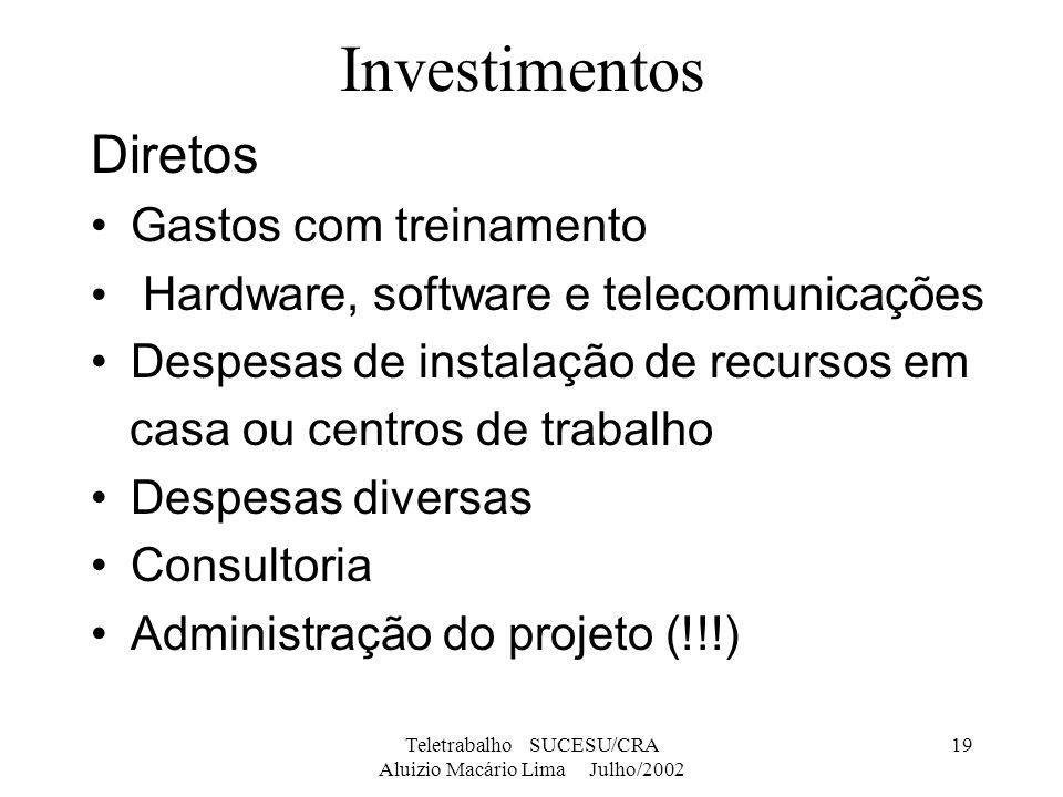 Teletrabalho SUCESU/CRA Aluizio Macário Lima Julho/2002 19 Investimentos Diretos Gastos com treinamento Hardware, software e telecomunicações Despesas