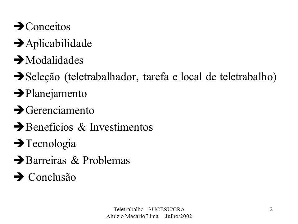 Teletrabalho SUCESU/CRA Aluizio Macário Lima Julho/2002 23 Tecnologia WEB/WAP/VPN MIDDLEWARE COLLABORATION SECURITY Computadores e Softwares Telecomunicações Sistemas de Informações Central X Distribuído Preços