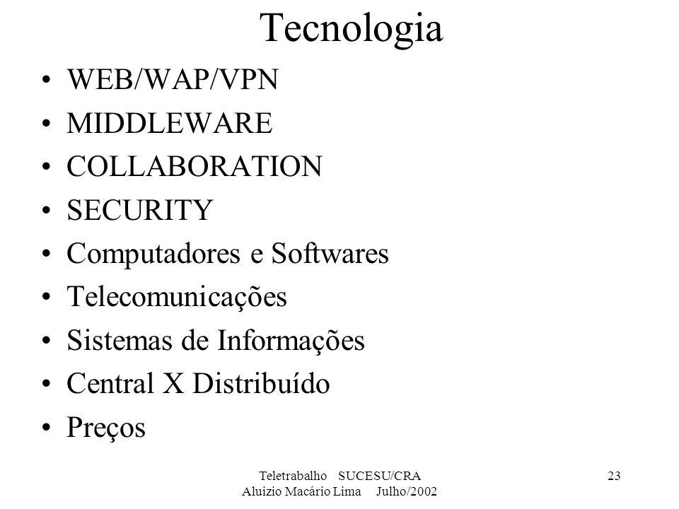 Teletrabalho SUCESU/CRA Aluizio Macário Lima Julho/2002 23 Tecnologia WEB/WAP/VPN MIDDLEWARE COLLABORATION SECURITY Computadores e Softwares Telecomun