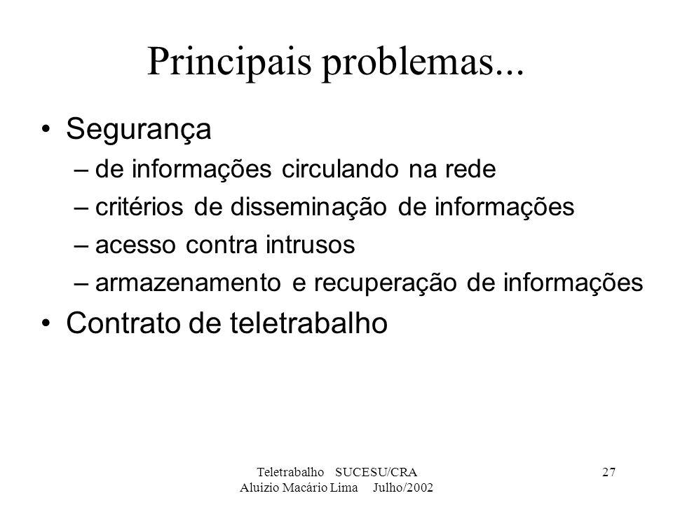 Teletrabalho SUCESU/CRA Aluizio Macário Lima Julho/2002 27 Principais problemas... Segurança –de informações circulando na rede –critérios de dissemin