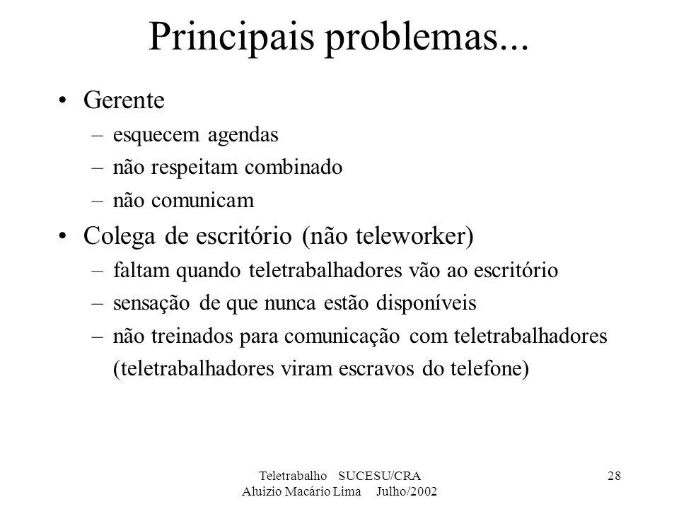 Teletrabalho SUCESU/CRA Aluizio Macário Lima Julho/2002 28 Principais problemas... Gerente –esquecem agendas –não respeitam combinado –não comunicam C