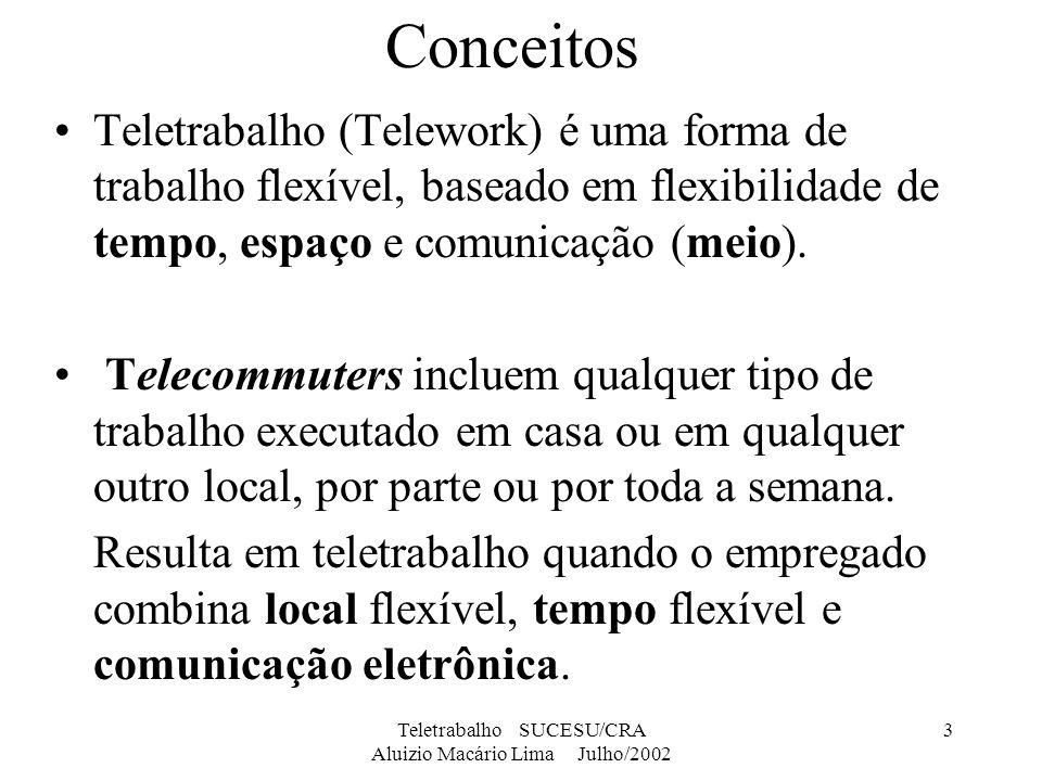 Teletrabalho SUCESU/CRA Aluizio Macário Lima Julho/2002 3 Conceitos Teletrabalho (Telework) é uma forma de trabalho flexível, baseado em flexibilidade