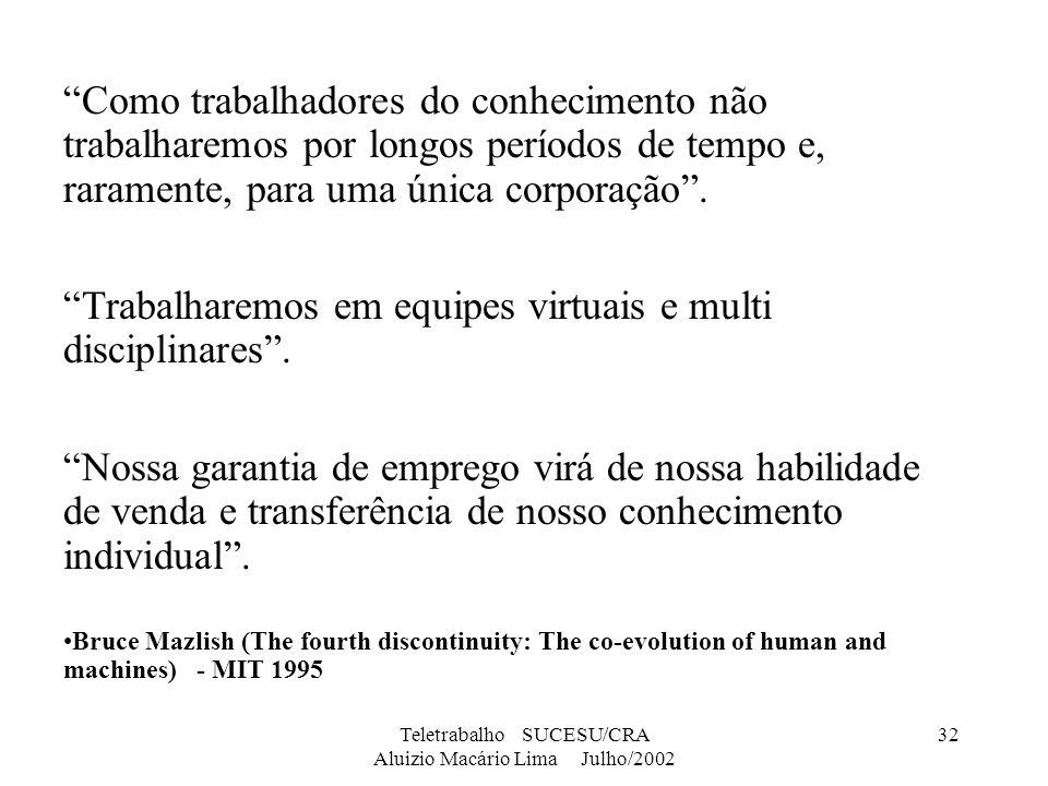 Teletrabalho SUCESU/CRA Aluizio Macário Lima Julho/2002 32 Como trabalhadores do conhecimento não trabalharemos por longos períodos de tempo e, rarame
