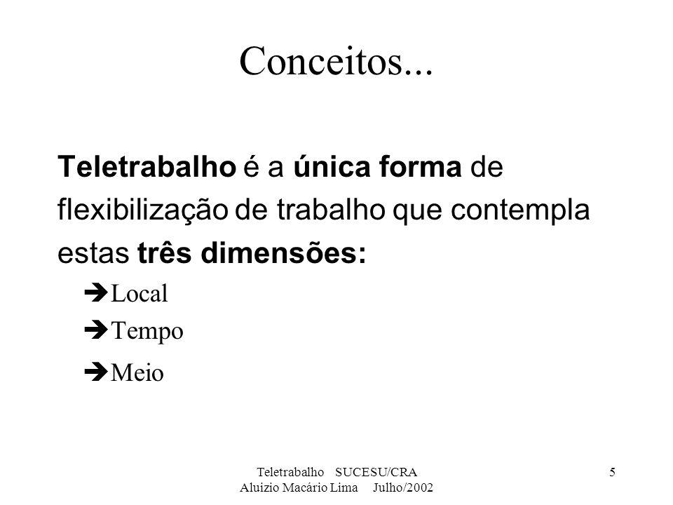 Teletrabalho SUCESU/CRA Aluizio Macário Lima Julho/2002 5 Conceitos... Teletrabalho é a única forma de flexibilização de trabalho que contempla estas