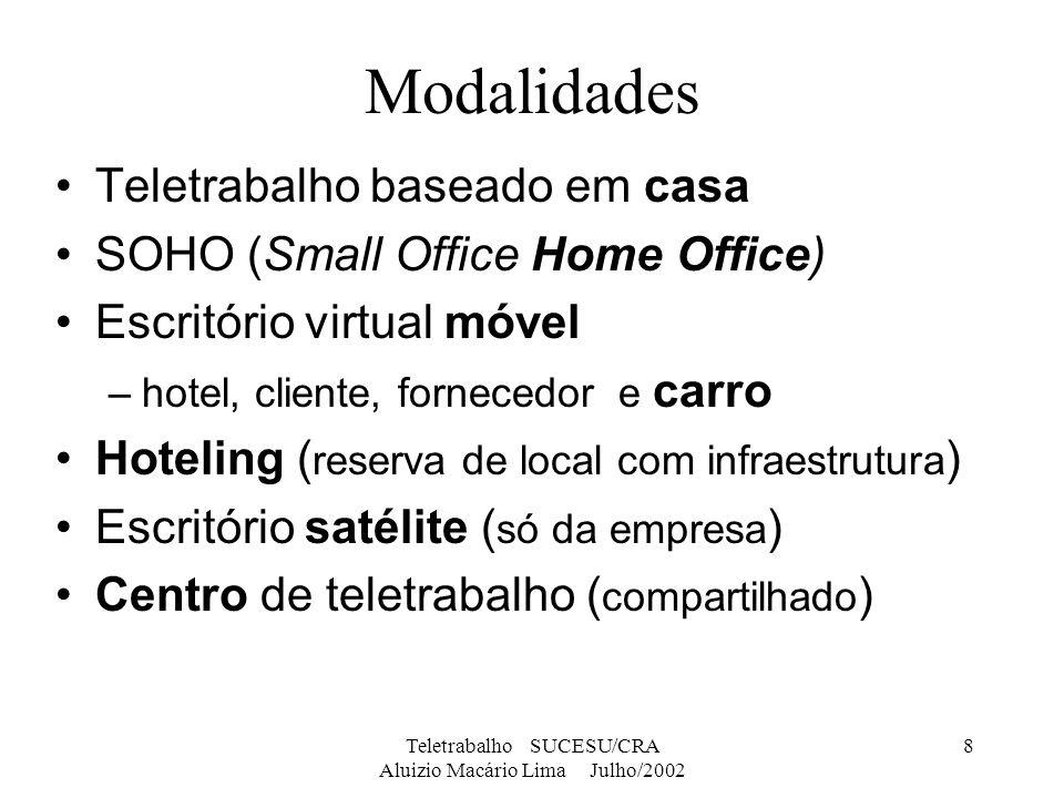 Teletrabalho SUCESU/CRA Aluizio Macário Lima Julho/2002 8 Modalidades Teletrabalho baseado em casa SOHO (Small Office Home Office) Escritório virtual