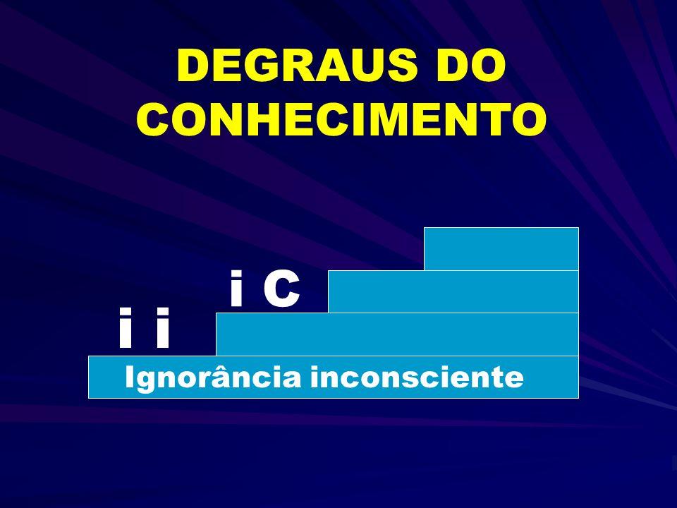 i i C DEGRAUS DO CONHECIMENTO Ignorância inconsciente