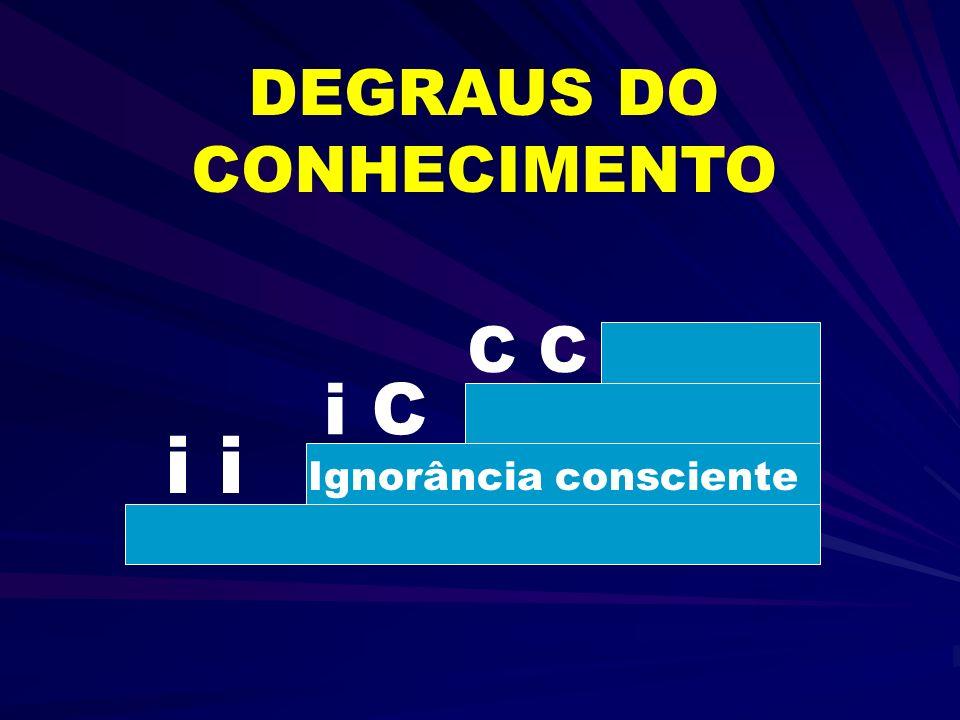 i i C C DEGRAUS DO CONHECIMENTO Ignorância consciente
