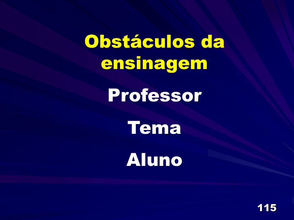 115 Obstáculos da ensinagem Professor Tema Aluno