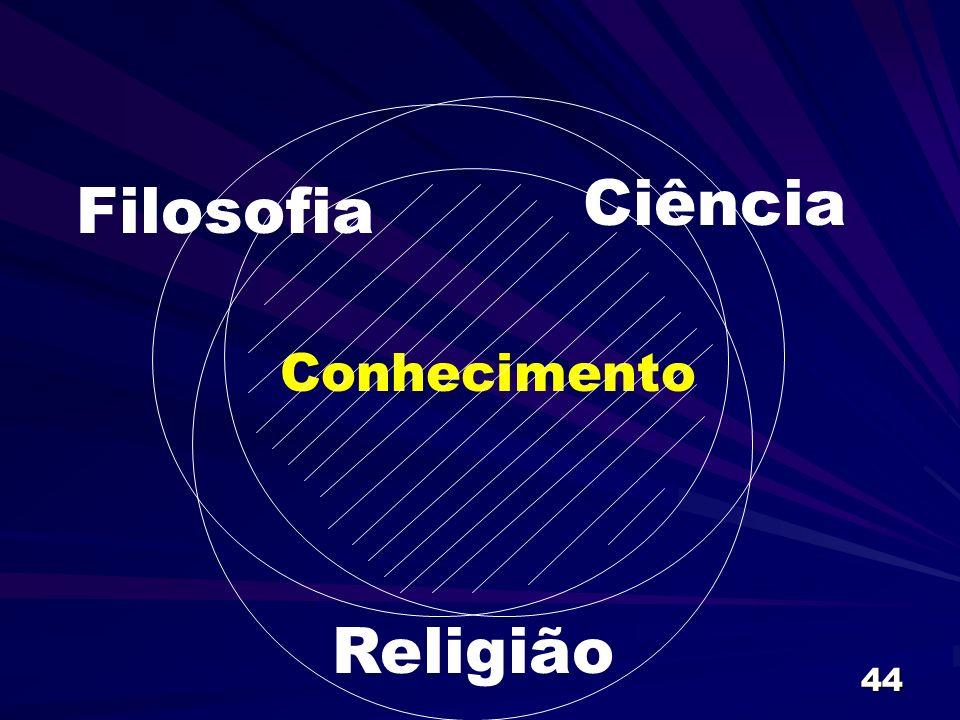 44 Filosofia Ciência Religião Conhecimento