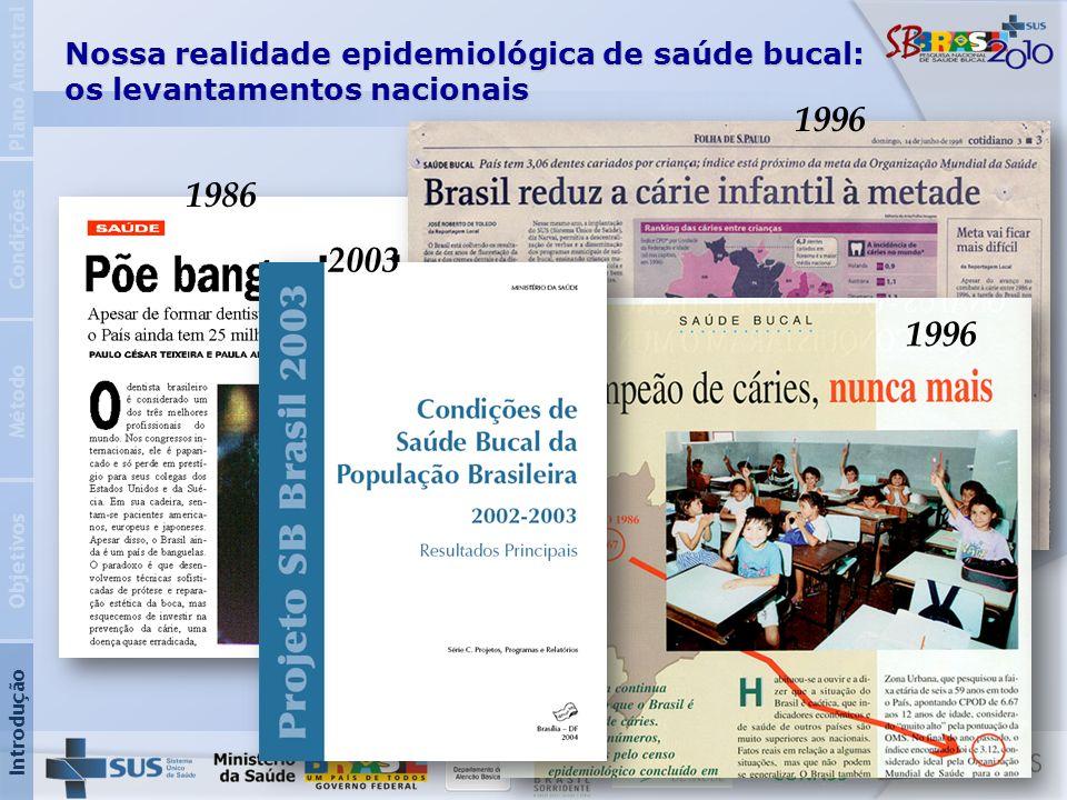Introdução Objetivos Método Condições Plano Amostral Nossa realidade epidemiológica de saúde bucal: os levantamentos nacionais 1986 1996 2003