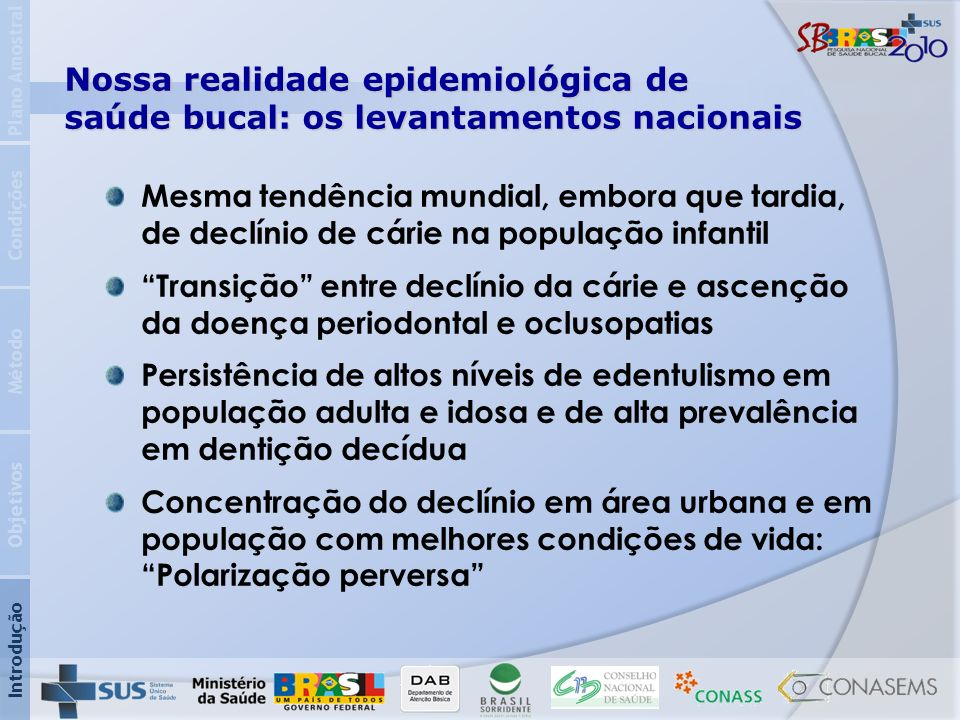 Introdução Objetivos Método Condições Plano Amostral Nossa realidade epidemiológica de saúde bucal: os levantamentos nacionais Mesma tendência mundial