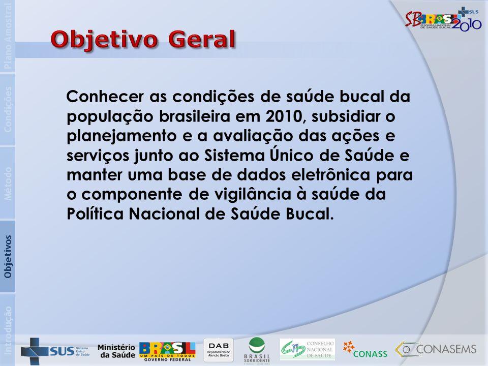 Introdução Objetivos Método Condições Plano Amostral Conhecer as condições de saúde bucal da população brasileira em 2010, subsidiar o planejamento e
