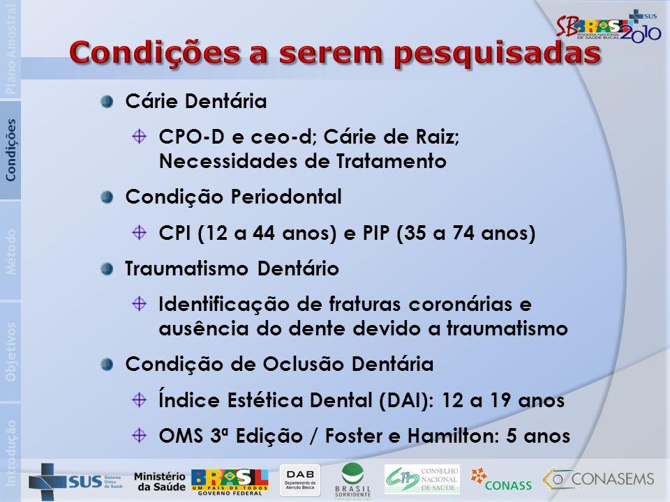 Introdução Objetivos Método Condições Plano Amostral Cárie Dentária CPO-D e ceo-d; Cárie de Raiz; Necessidades de Tratamento Condição Periodontal CPI