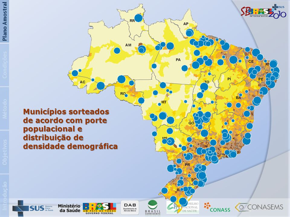 Introdução Objetivos Método Condições Plano Amostral Municípios sorteados de acordo com porte populacional e distribuição de densidade demográfica
