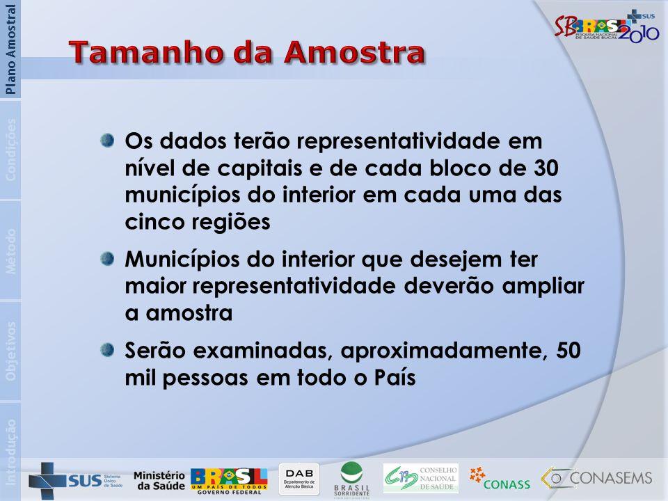 Introdução Objetivos Método Condições Plano Amostral Os dados terão representatividade em nível de capitais e de cada bloco de 30 municípios do interi
