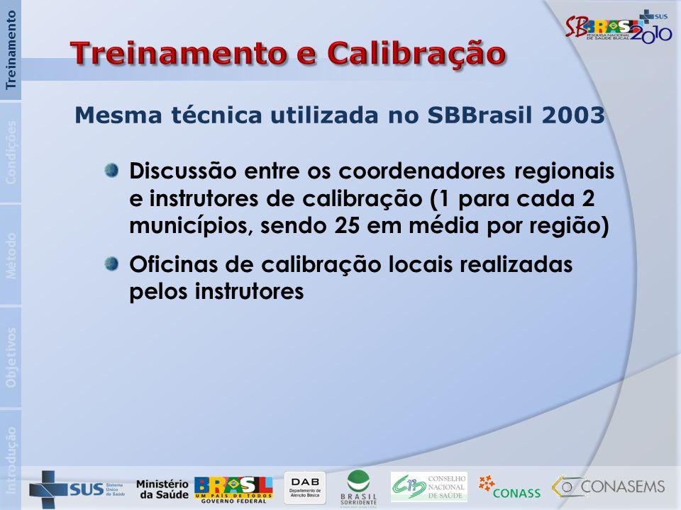 Introdução Objetivos Método Condições Treinamento Discussão entre os coordenadores regionais e instrutores de calibração (1 para cada 2 municípios, se