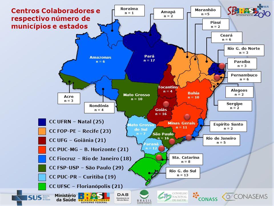 CC UFRN – Natal (25) Rio G. do Norte n = 3 Pará n = 17 Amapá n = 2 Paraíba n = 3 Sergipe n = 2 Alagoas n = 2 Pernambuco n = 6 Ceará n = 6 Piauí n = 2