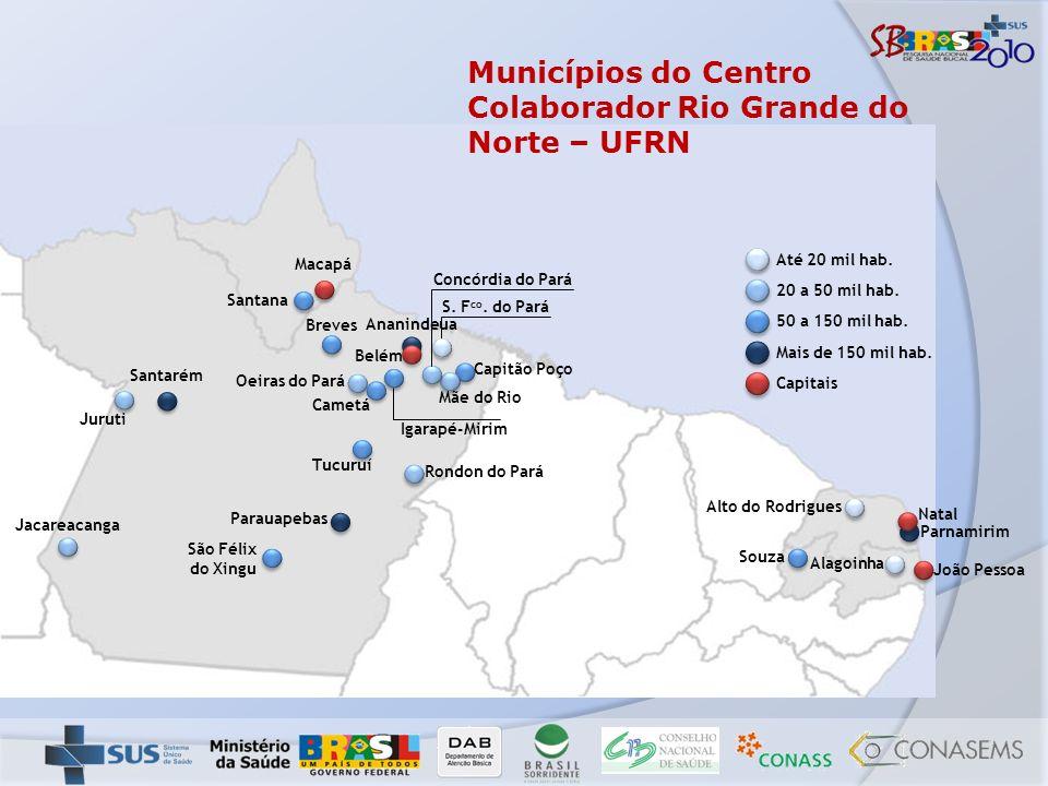 Municípios do Centro Colaborador Rio Grande do Norte – UFRN Belém Santarém Juruti Jacareacanga Tucuruí Rondon do Pará Parauapebas São Félix do Xingu B