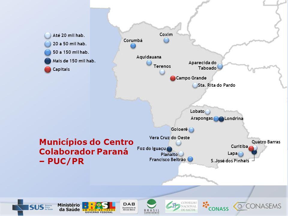 Municípios do Centro Colaborador Paraná – PUC/PR Aquidauana Campo Grande Coxim Sta. Rita do Pardo Lobato Arapongas Vera Cruz do Oeste Curitiba S.José