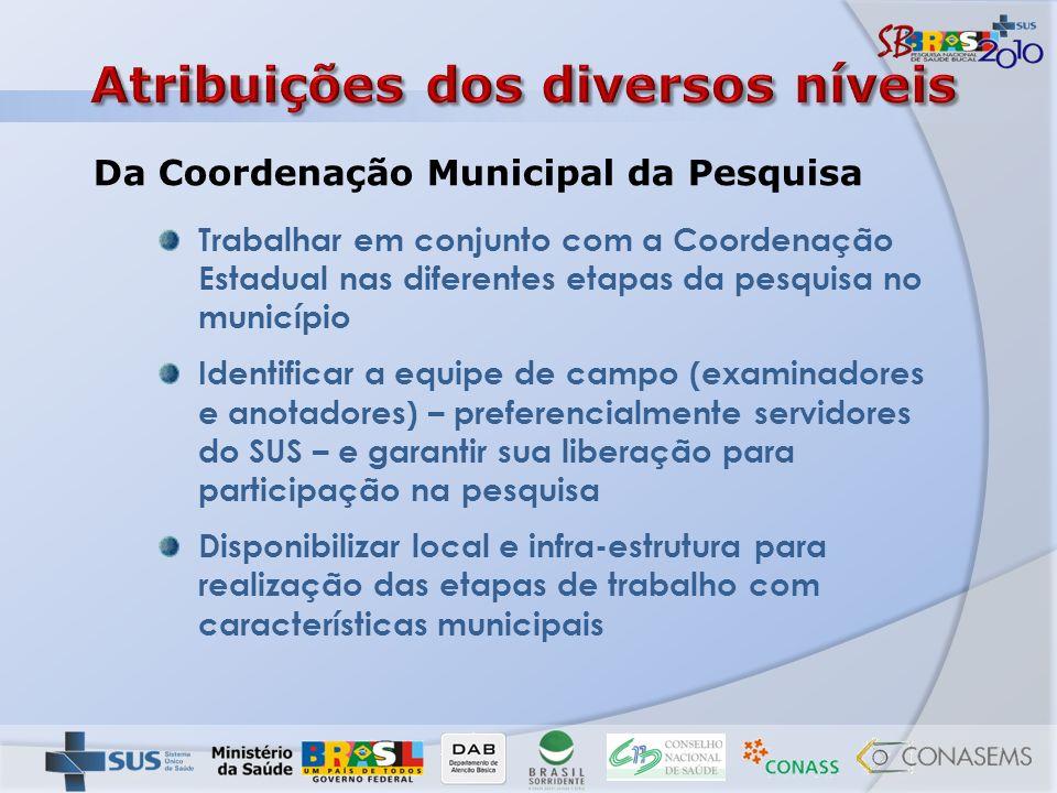 Trabalhar em conjunto com a Coordenação Estadual nas diferentes etapas da pesquisa no município Identificar a equipe de campo (examinadores e anotador