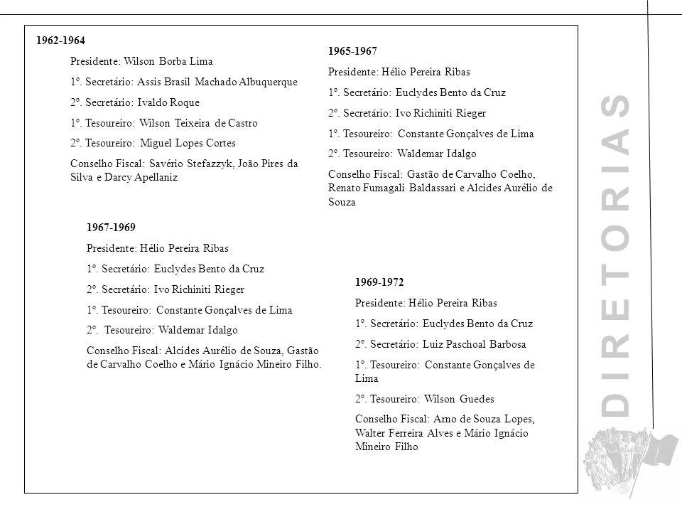 D I R E T O R I A S 1969-1972 Presidente: Hélio Pereira Ribas 1º. Secretário: Euclydes Bento da Cruz 2º. Secretário: Luiz Paschoal Barbosa 1º. Tesoure