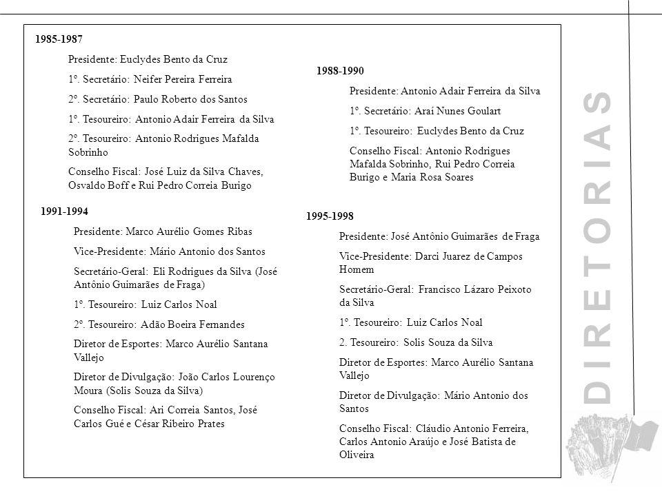 D I R E T O R I A S 1991-1994 Presidente: Marco Aurélio Gomes Ribas Vice-Presidente: Mário Antonio dos Santos Secretário-Geral: Eli Rodrigues da Silva
