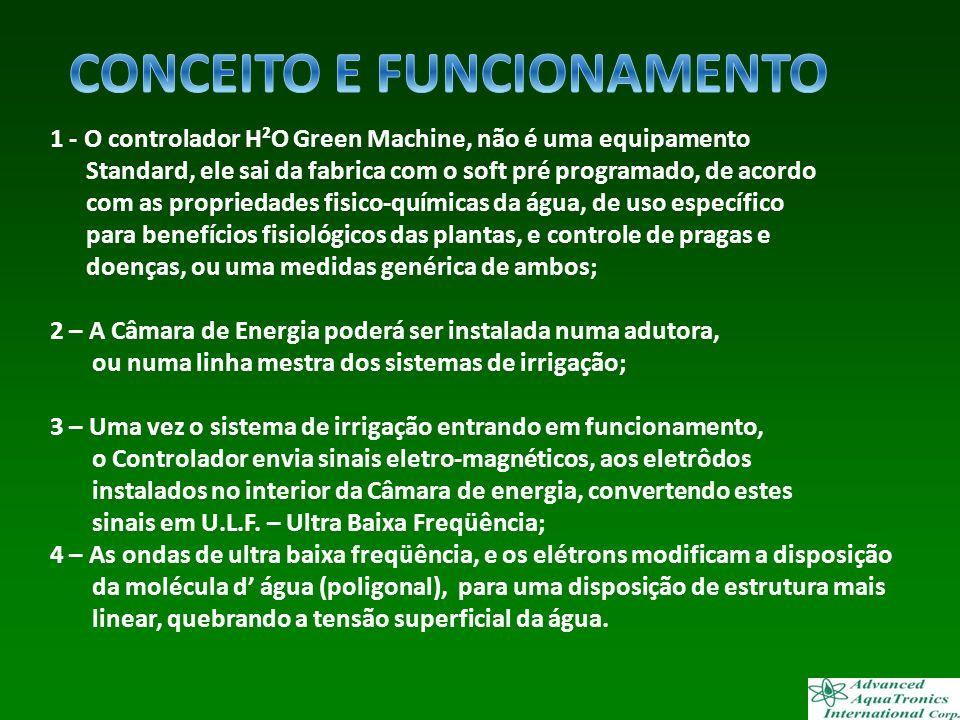 1 - O controlador H²O Green Machine, não é uma equipamento Standard, ele sai da fabrica com o soft pré programado, de acordo com as propriedades fisic