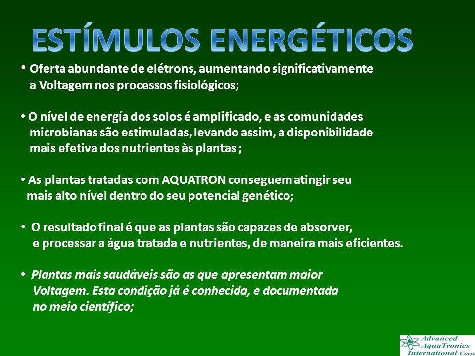 Oferta abundante de elétrons, aumentando significativamente a Voltagem nos processos fisiológicos; O nível de energía dos solos é amplificado, e as co