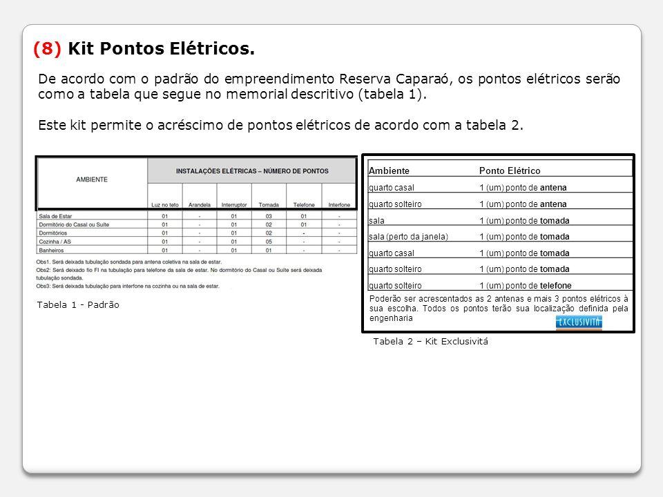 (8) Kit Pontos Elétricos. De acordo com o padrão do empreendimento Reserva Caparaó, os pontos elétricos serão como a tabela que segue no memorial desc
