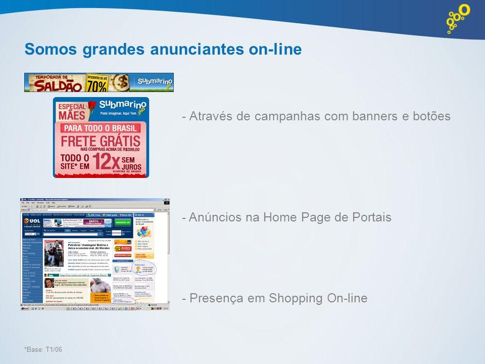 Somos grandes anunciantes on-line - Através de campanhas com banners e botões *Base: T1/06 - Anúncios na Home Page de Portais - Presença em Shopping O