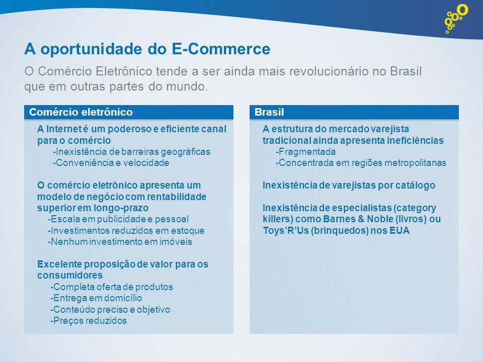 A oportunidade do E-Commerce O Comércio Eletrônico tende a ser ainda mais revolucionário no Brasil que em outras partes do mundo. Comércio eletrônico