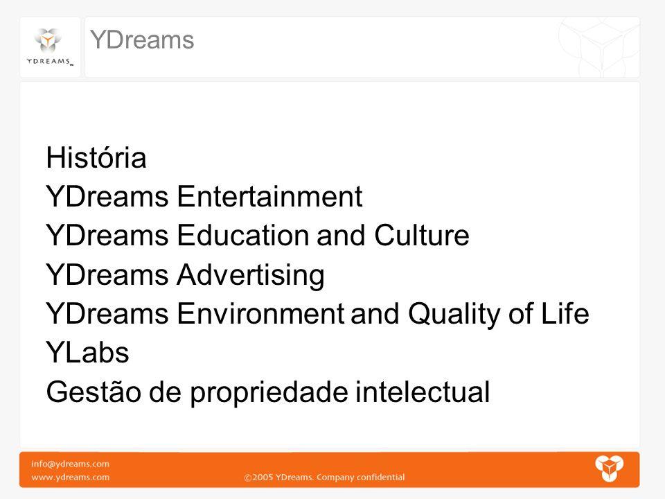 antonio.camara@ydreams.com www.ydreams.com