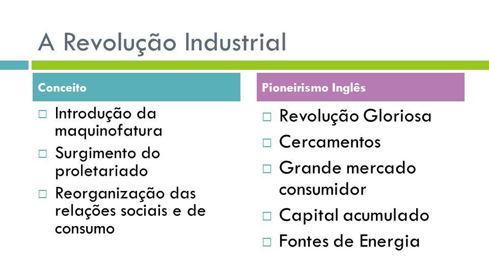 A Revolução Industrial Introdução da maquinofatura Surgimento do proletariado Reorganização das relações sociais e de consumo Revolução Gloriosa Cerca