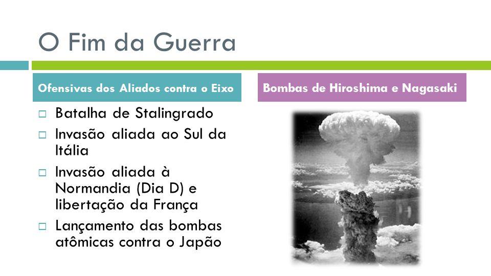 O Fim da Guerra Batalha de Stalingrado Invasão aliada ao Sul da Itália Invasão aliada à Normandia (Dia D) e libertação da França Lançamento das bombas atômicas contra o Japão Ofensivas dos Aliados contra o Eixo Bombas de Hiroshima e Nagasaki