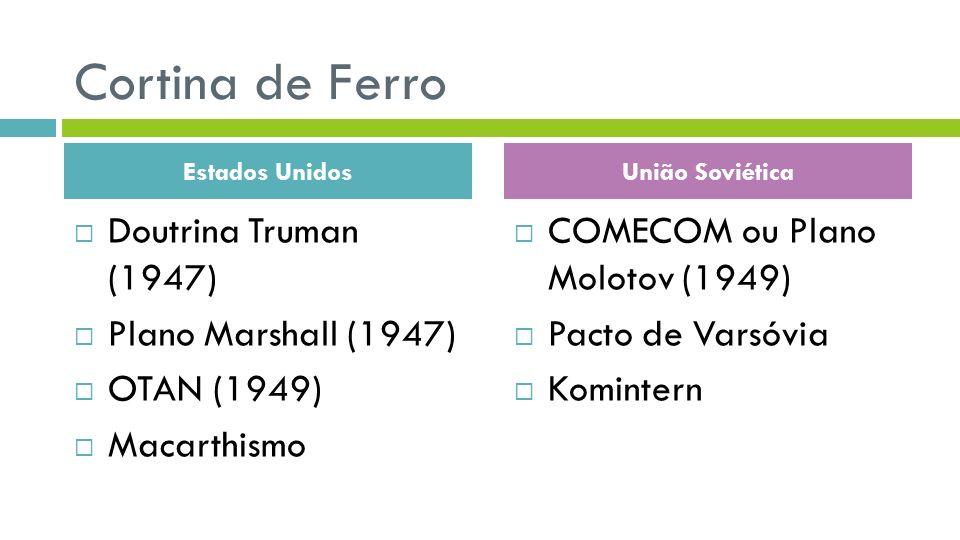 Cortina de Ferro Doutrina Truman (1947) Plano Marshall (1947) OTAN (1949) Macarthismo COMECOM ou Plano Molotov (1949) Pacto de Varsóvia Komintern Esta