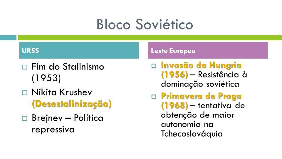Bloco Soviético Fim do Stalinismo (1953) (Desestalinização) Nikita Krushev (Desestalinização) Brejnev – Política repressiva Invasão da Hungria (1956) Invasão da Hungria (1956) – Resistência à dominação soviética Primavera de Praga (1968) Primavera de Praga (1968) – tentativa de obtenção de maior autonomia na Tchecoslováquia URSSLeste Europeu